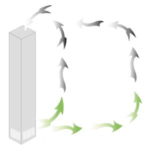 vloerventilatie-ventileren-corona